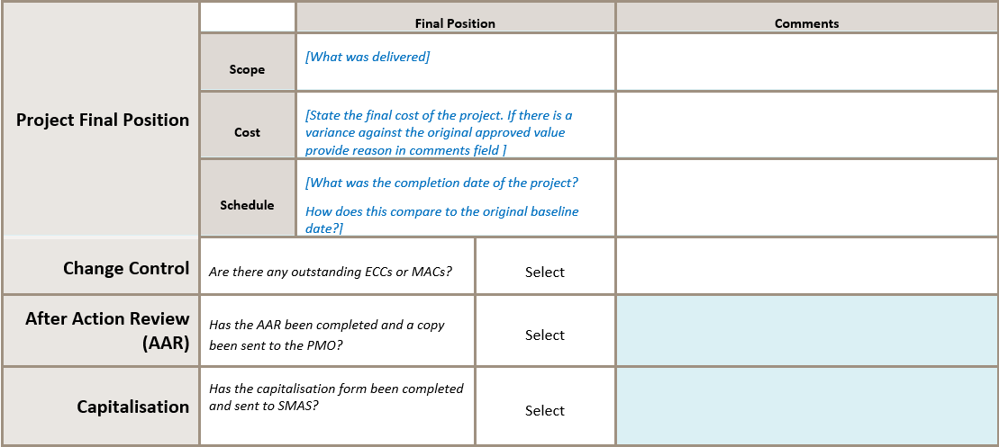 Project Closure Report Template from www.modeloe.com